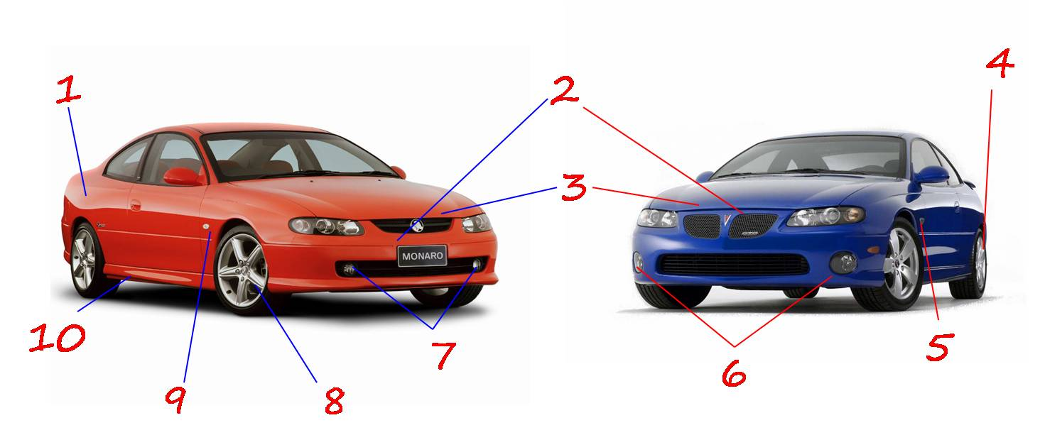 2004 Pontiac Gto Vs Holden Monaro Design Critique